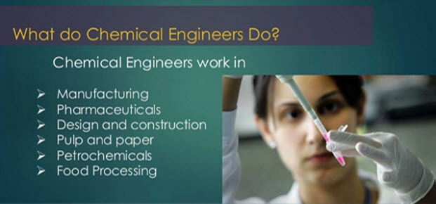 What do Chemical Engineers Do?