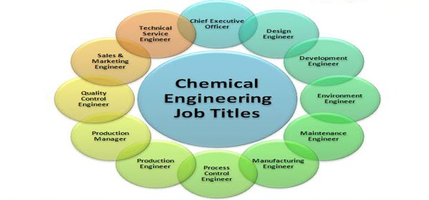 Chemical Engineering Job Titles